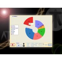 Atoo - Graphique statistiques